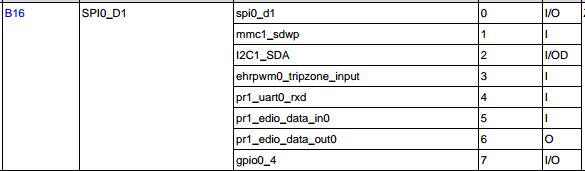 Linux kernel and driver development training — pddoc 1 0 0 documentation